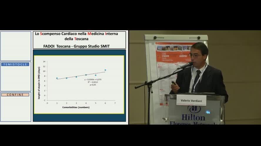 Lo scompenso cardiaco nelle Medicine Interne in Toscana: risultati dello studio SMIT