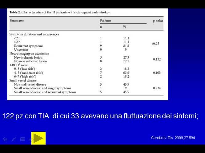Attacco ischemico transitorio percorso in P.S.