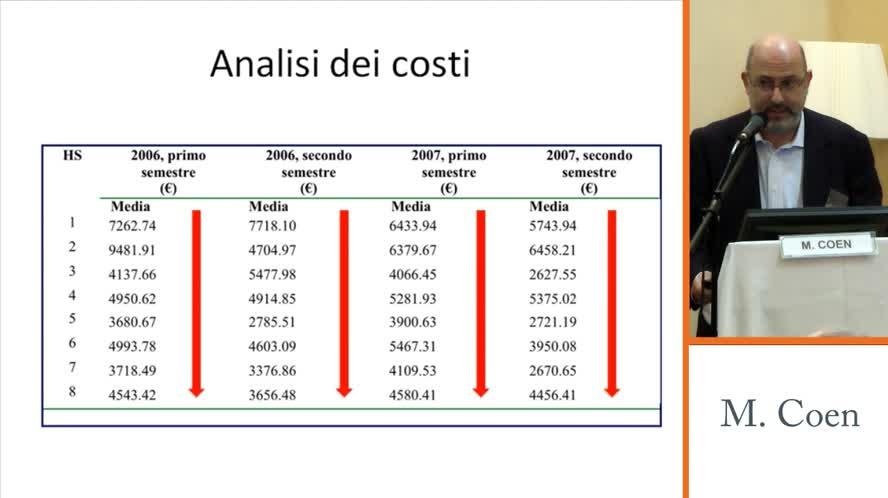 Farmacoeconomia and HAART