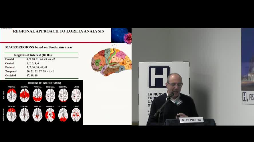 Nuovi approcci elettroencefalografici in HIV EEG Loreta