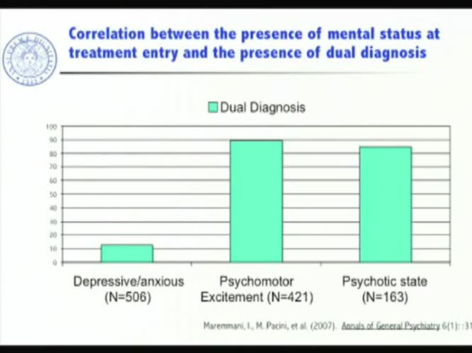 What is the specific psychopathology of heroin addicts at treatment entry