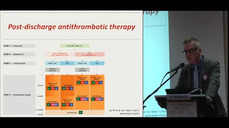 Il Far West della terapia trombotica durante e dopo impianto di stent coronarico nel paziente con indicazione alla terapia anticoagulante