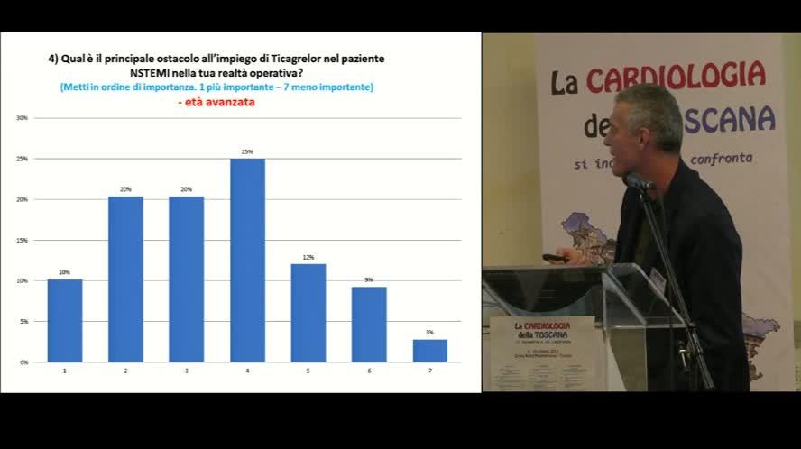 Trattamento della SCA NSTEMI Doppia antiaggregazione nel mondo reale. Presentazione della survey Toscana