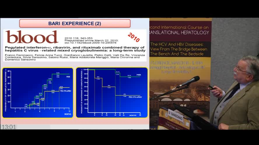 New therapeutic strategies in HCV-related lymphoproliferations