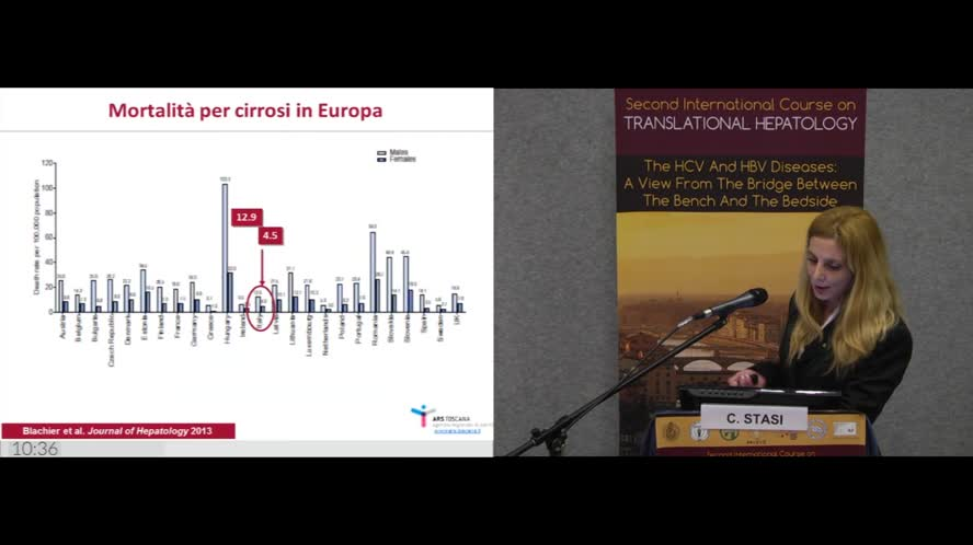 Epidemiologia delle epatiti virali in Toscana