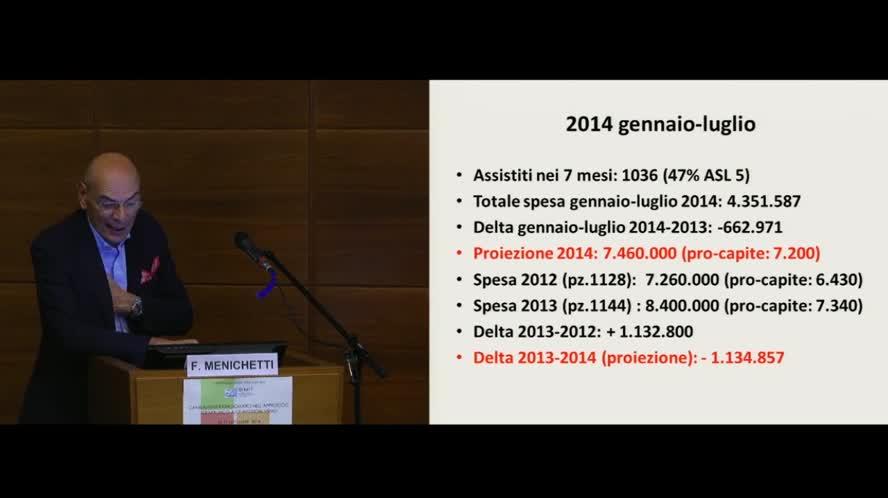 Tarv analisi spesa uoc malattie infettive Pisa