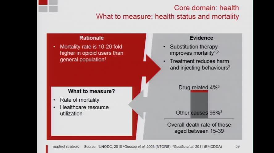 A New Approach to Measuring Success in Care Outcomes Led Improvement in Care