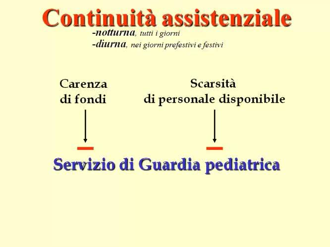 La continuita assistenziale: quale modello per la pediatria