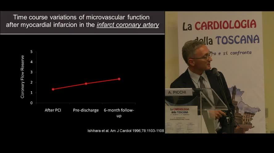 La valutazione delle stenosi coronariche borderline nei pazienti con SCA: FFR o imaging