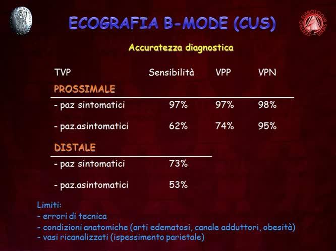 Ruolo dell' ecocolordoppler nei pazienti protesizzati