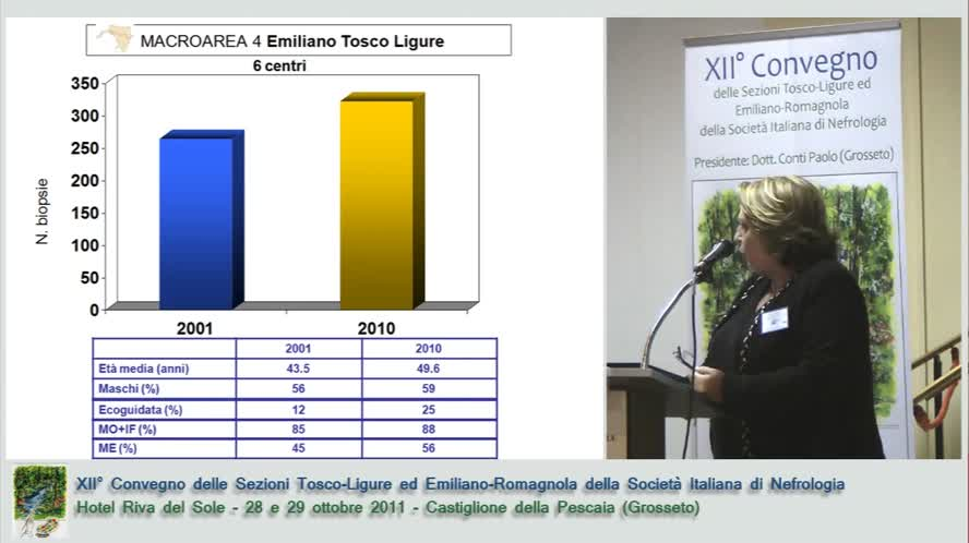 Registro interregionale unificato biopsie renali