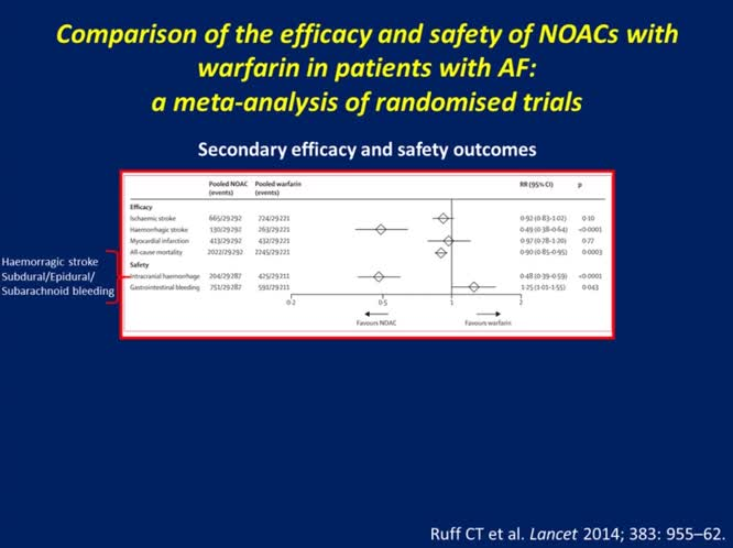 I NOAC nella prevenzione dell'ictus cardioembolico