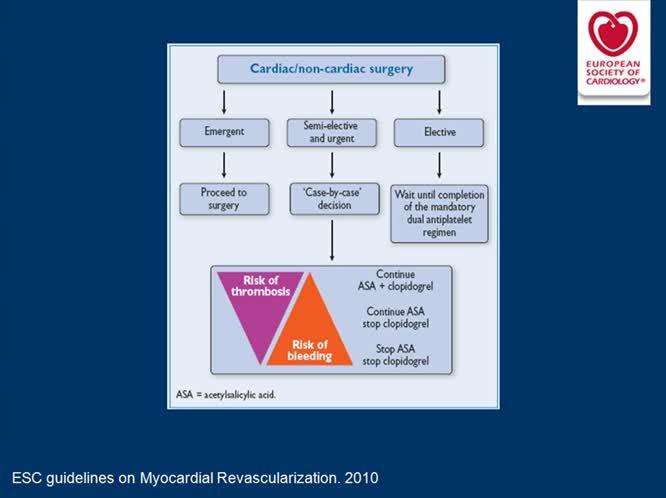 Terapia antiaggregante e chirurgia non cardiaca: Le linee guida ci aiutano?