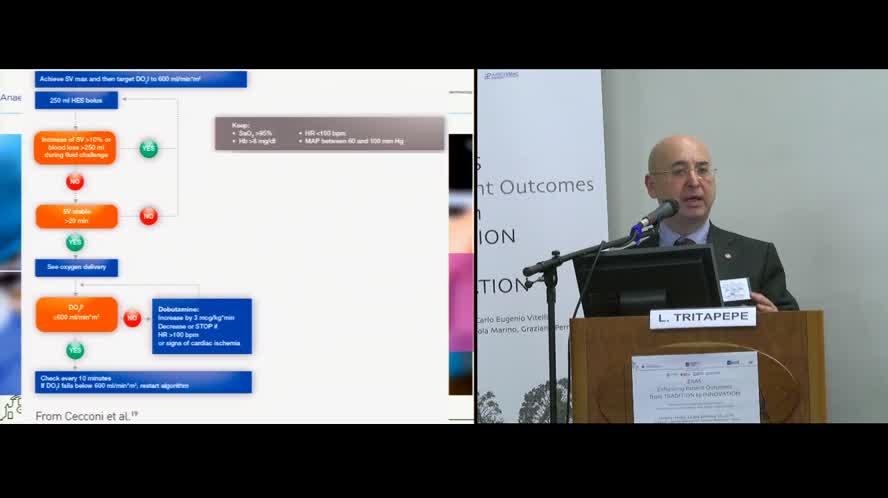 Goal directed Therapy and Near Zero Balance: Enhancing Hemodynamic Monitoring