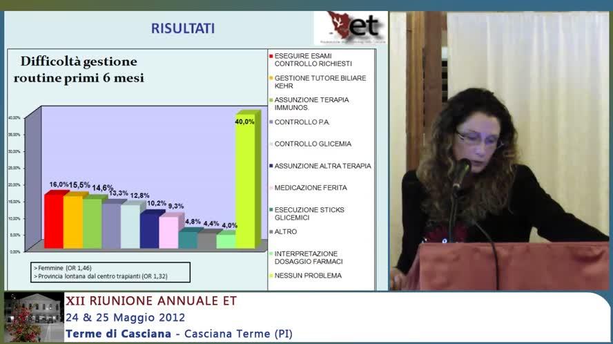 I bisogni assistenziali durante il follow-up post trapianto di fegato in Toscana: studio di prevalenza