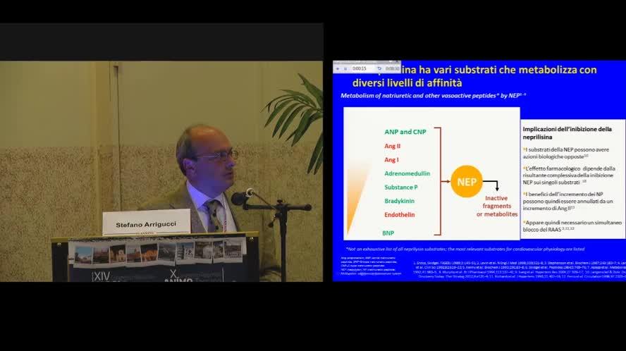 Nuovi approcci farmacologici allo scompenso cardiaco