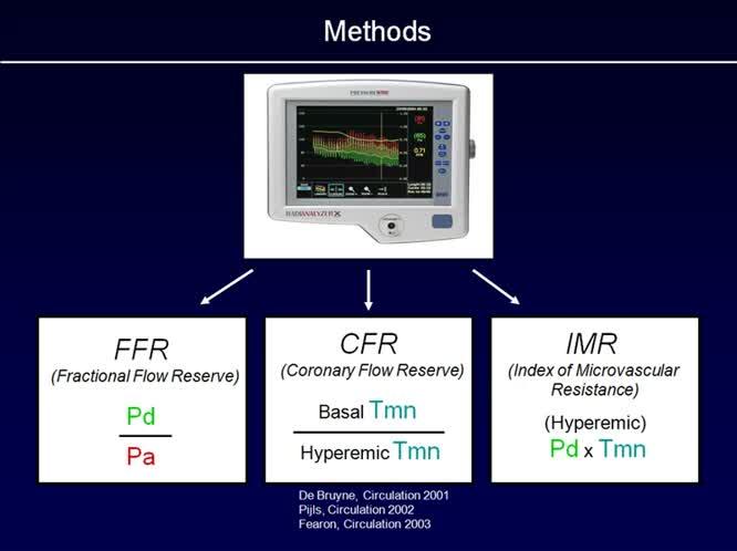 Microcircolo coronarico e resistenza all'insulina