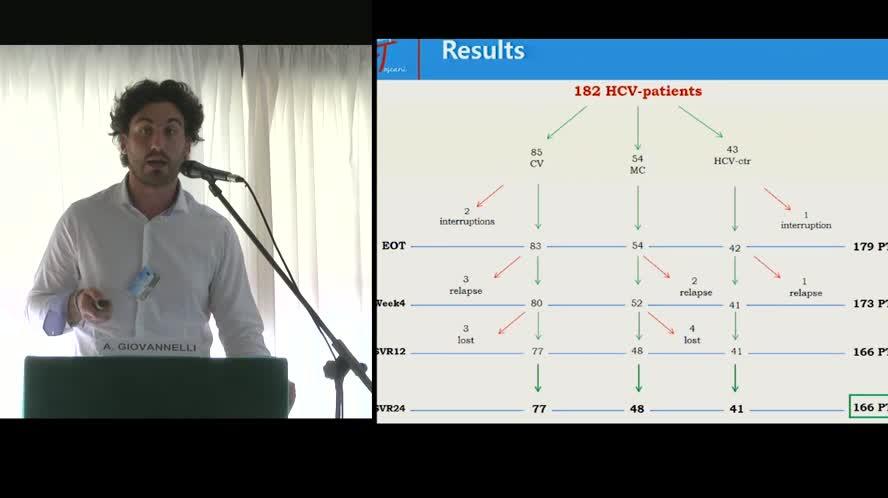 Analisi prospettica e controllata dell outcome clinico e dell'impatto sulla qualità della vita in pazienti crioglobulinemici trattati con terapia anti-hcv in regimi inf-free