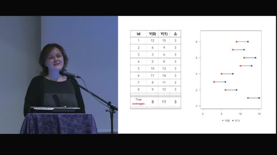 Peculiarità statistiche nelle medicine complementari