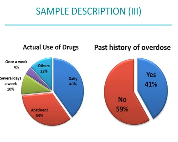 Severity of addiction and follow-up in opiate depedent patients