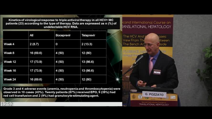 Anti-HCV therapy in HCV-related NHL