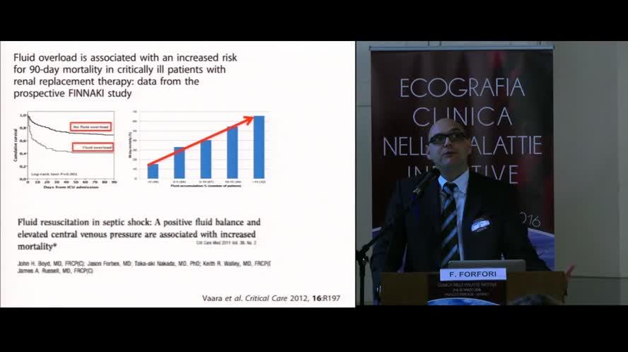 Ecografia in urgenza nel paziente con sepsi: Il rianimatore