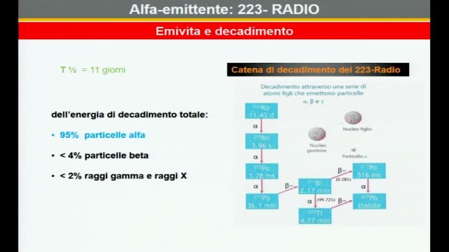 La terapia radiometabolica: dal Sr-89 al Ra-223