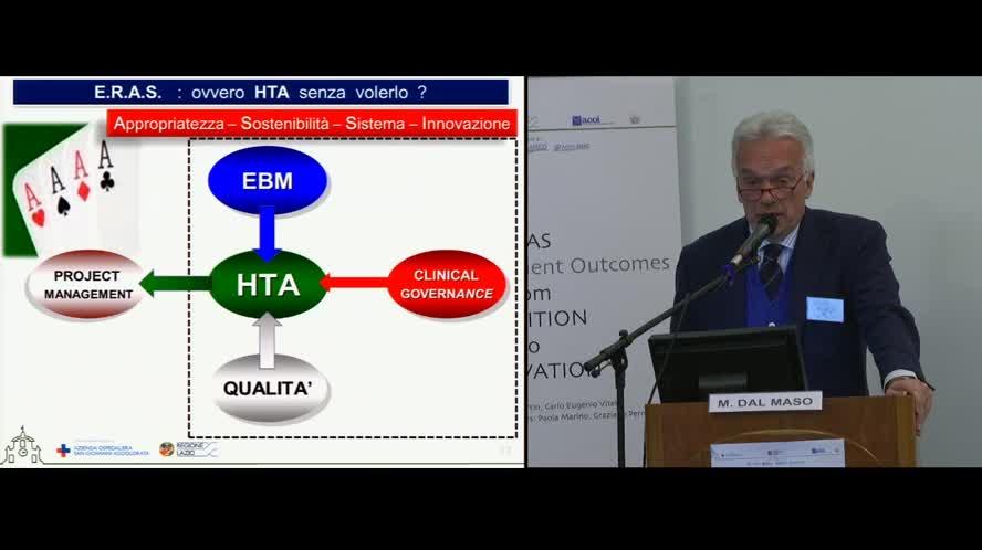 Cost effectiveness of ERAS Programs (Spending Money to Save Money?)