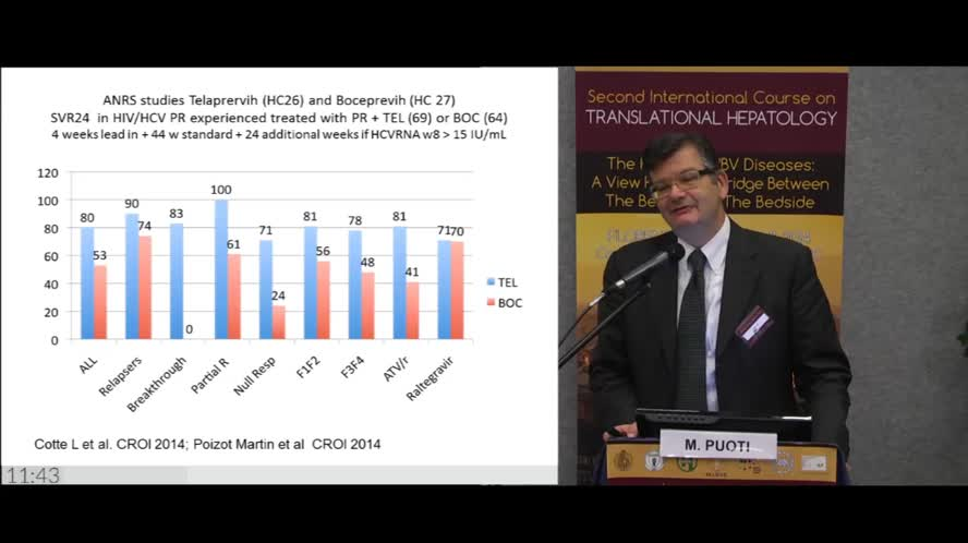 Antiviral therapy in coinfected patients