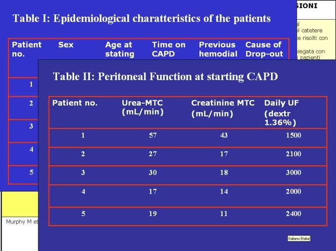 Ruolo della dialisi peritoneale