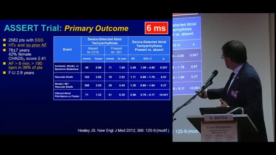 Cardioembolismo nella FA: sottostimato o sovrastimato?