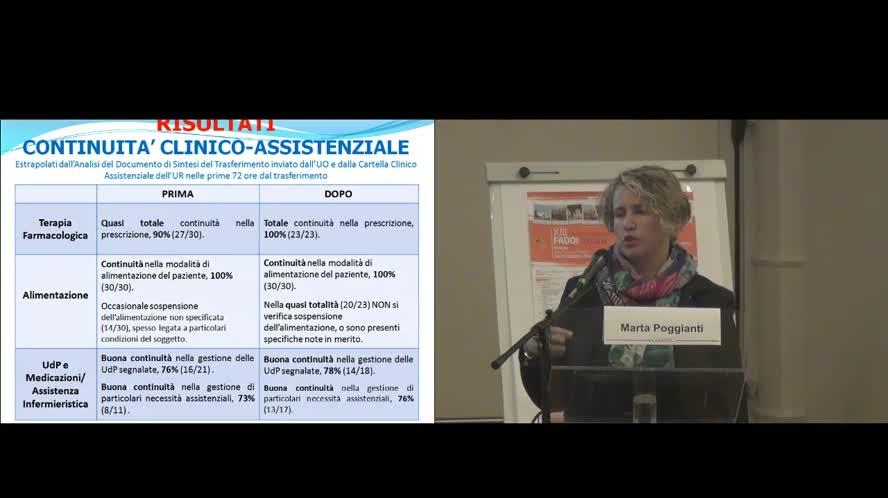 Handover e continuità del percorso clinico-assistenziale tra terapia intensiva e terapia subintensiva