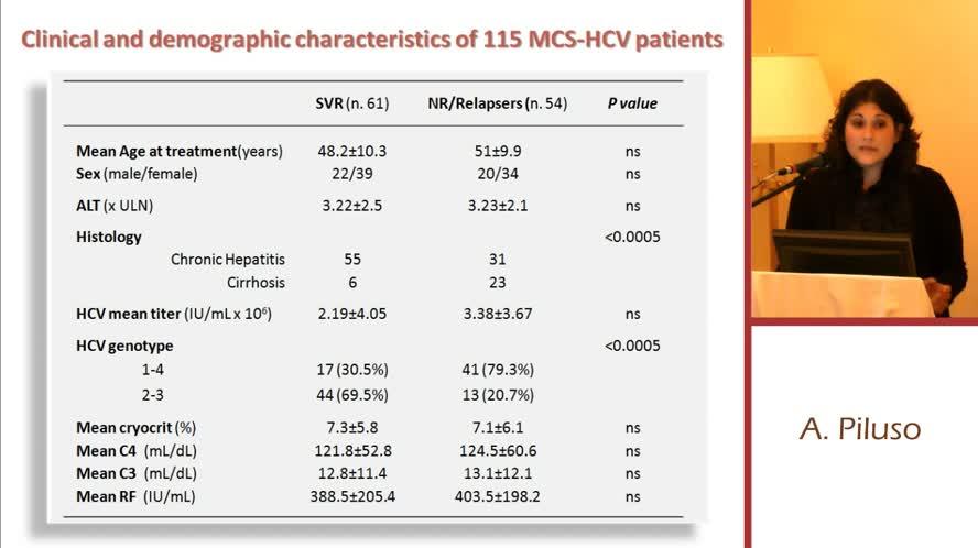 Il polimorfismo dell.Interleuchina-28B come  predittore di risposta in pazienti con Crioglobulinemia Mista HCV-correlata
