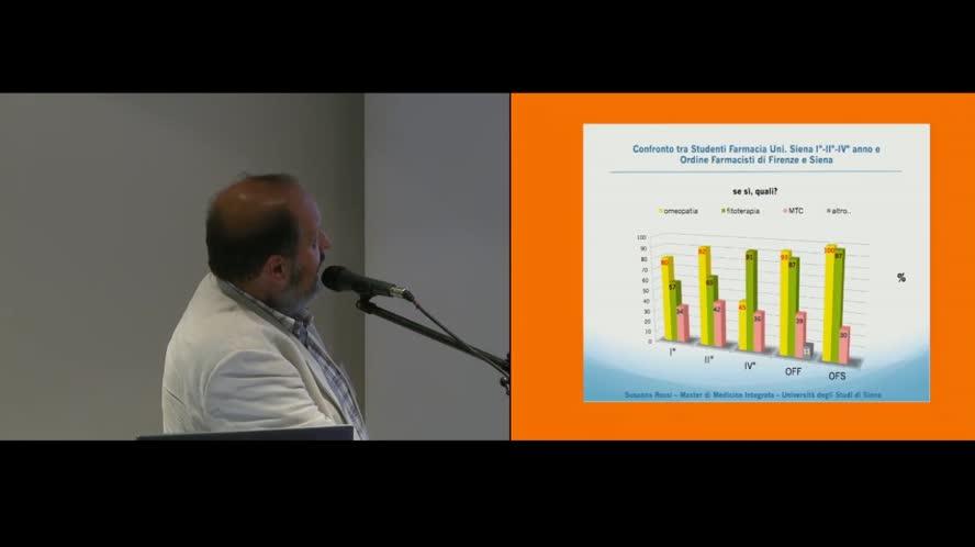 La formazione universitaria in Medicine Complementari in Italia e in Europa