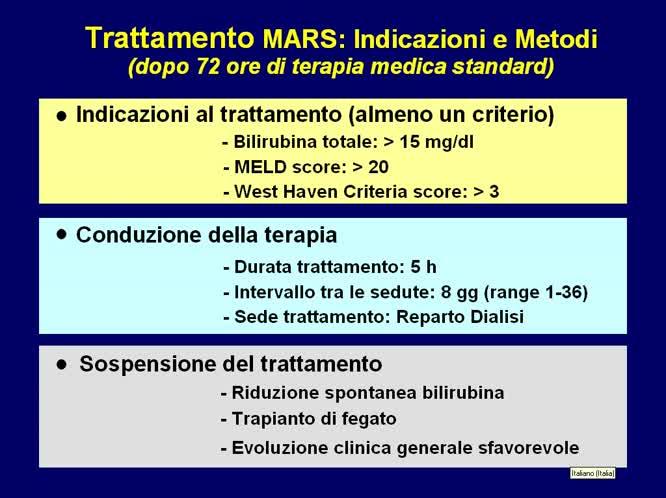 Sistema mars come ponte al trapianto di fegato