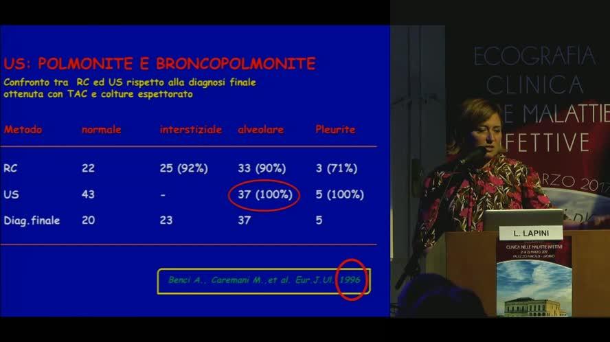Ecografia nelle polmoniti e nelle pneumopatie infettive