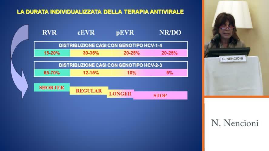 Analisi costo efficacia della terapia HCV presente e futuro