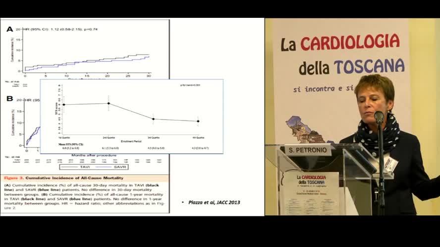 Il cardiologo clinico e la selezione del paziente candidato alla TAVI: dal basso all'elevato rischio passando per il rischio moderato, non solo una questione di numeri
