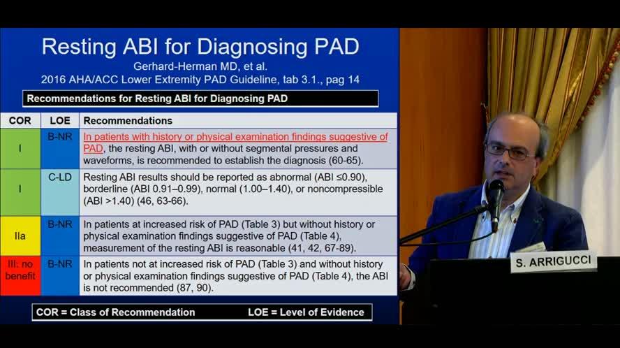 Diagnostica ultrasonografica: indicazioni appropriate