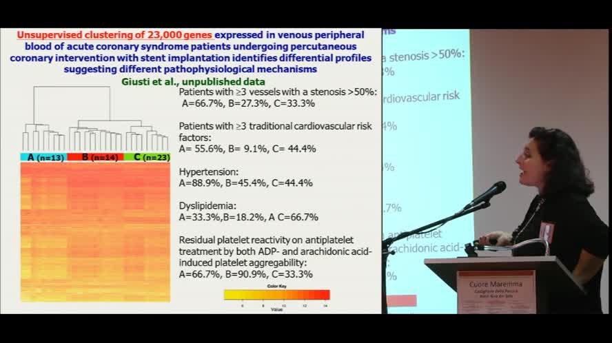 La genomica e post genomica in cardiologia