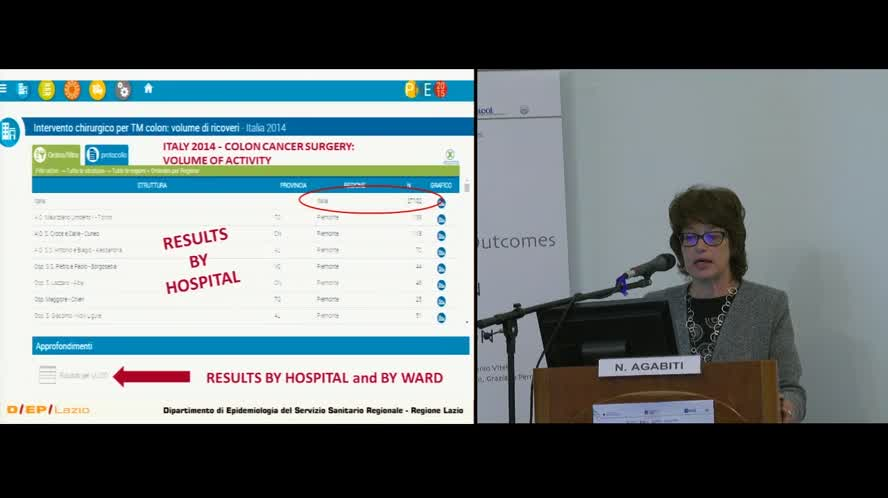 Using Health Information Systems for outcome evaluation in the Italian HS: The National Outcome Program