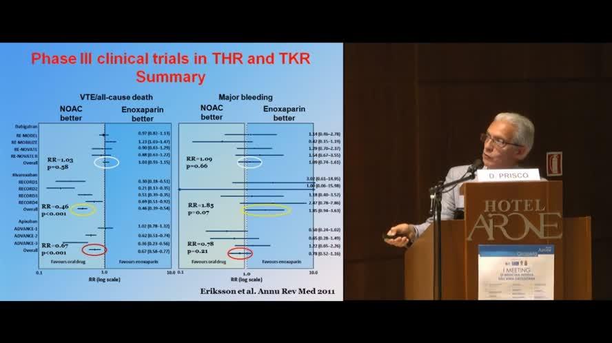 La profilassi del tromboembolismo venoso nel paziente chirurgicoo