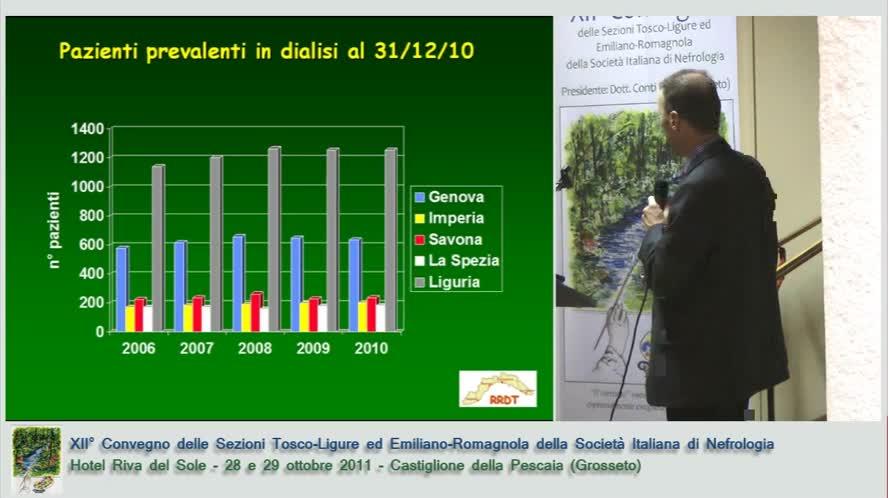 Registro regionale di dialisi e trapianto della Liguria