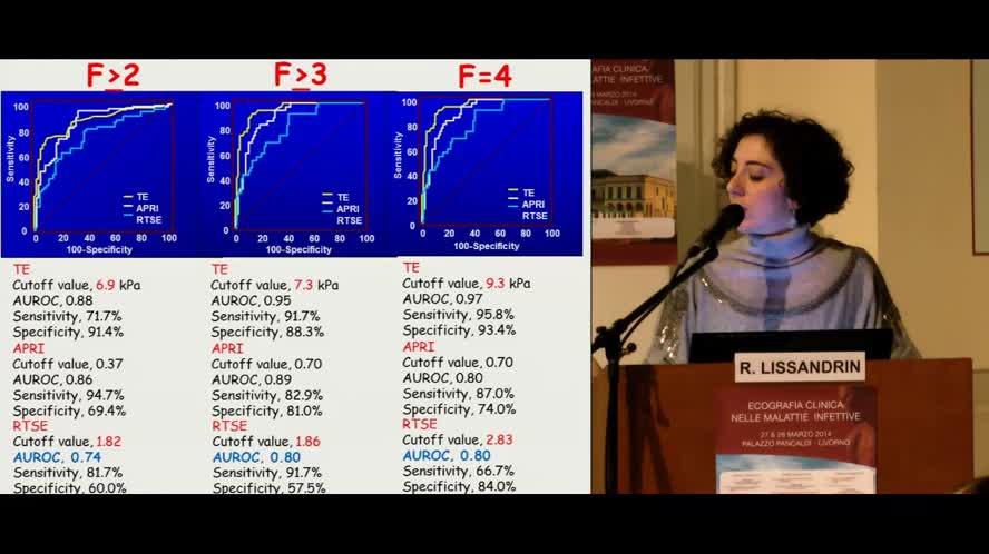 Valutazione non invasiva della fibosi epatica - Elastosonografia real time